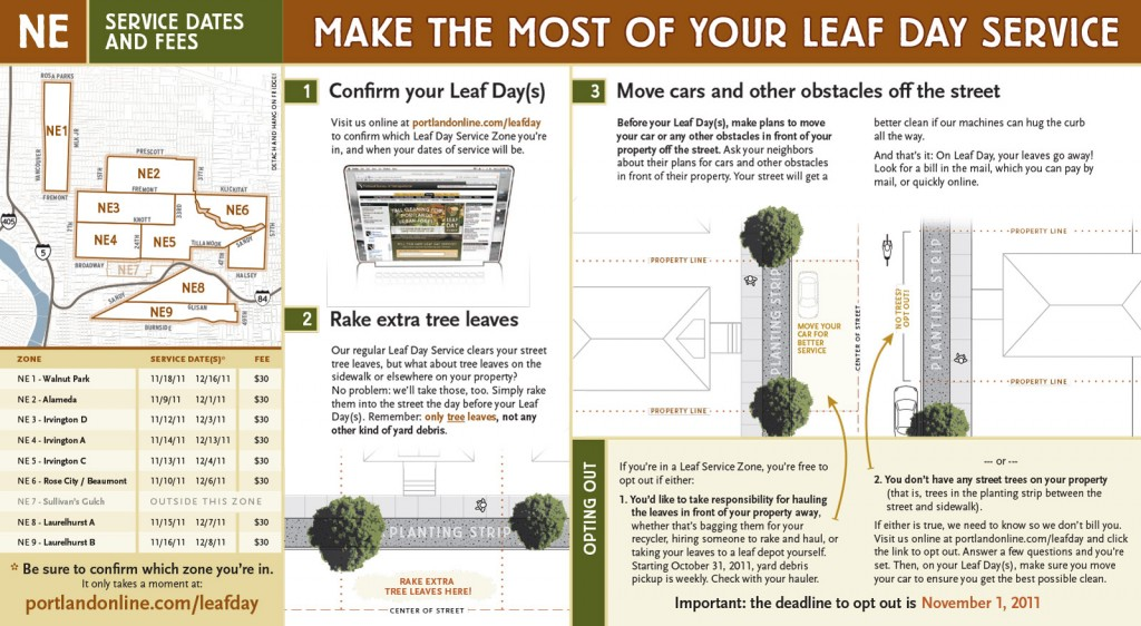 Portland Leaf Day mailer interior (Gyroscope Creative)